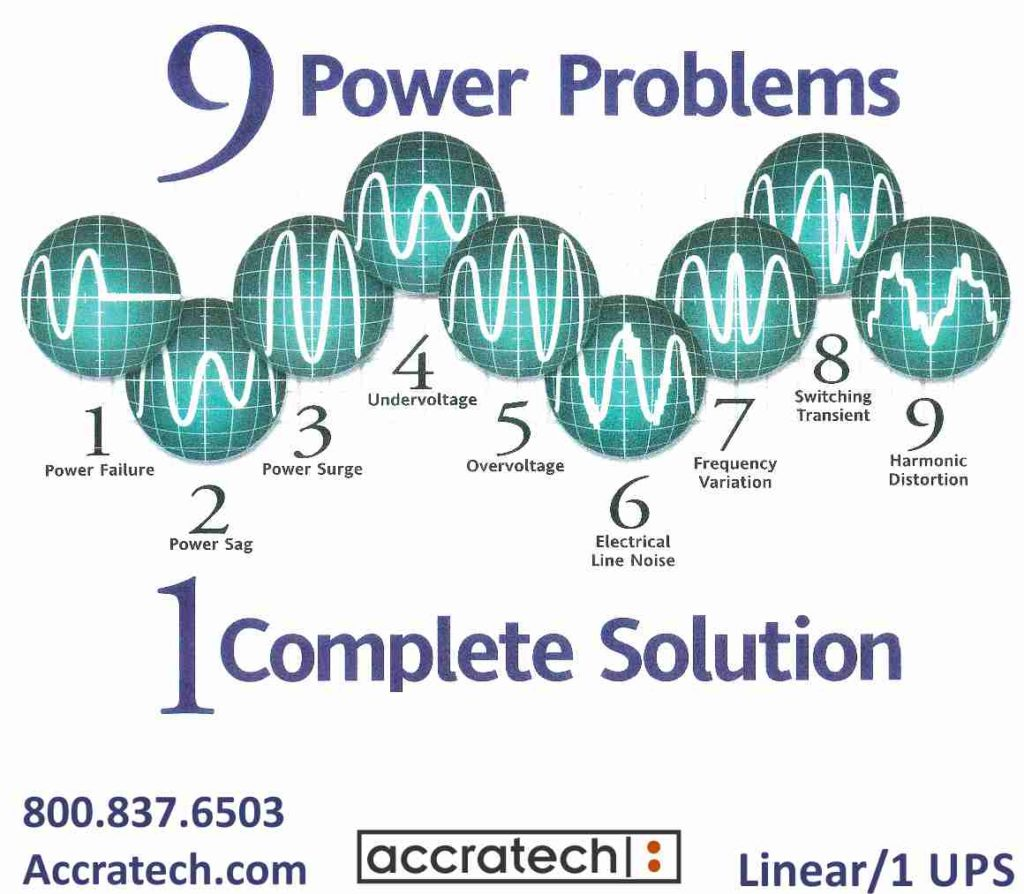 9 Power Problems - 1 solution